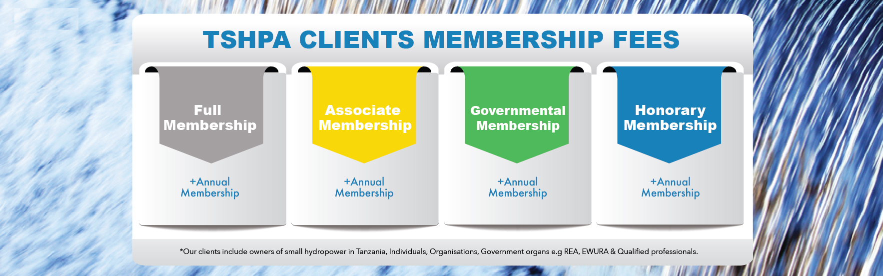 Our Clients/Members – TSHPA